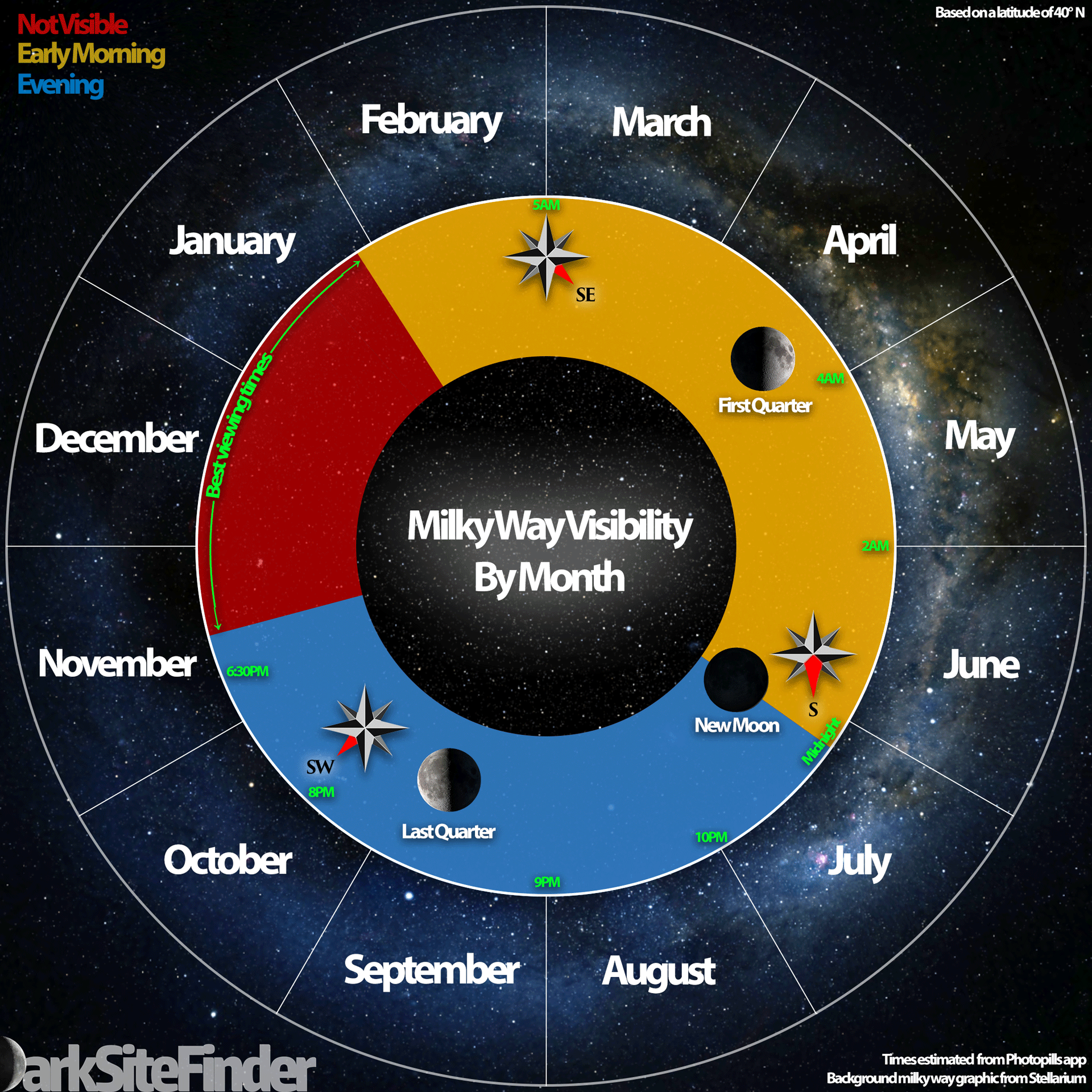 When is Milky Way Season? – Dark Site Finder